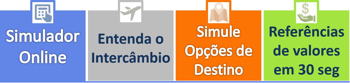 Simulador Online de Orçamento - Quanto custa um intercâmbio
